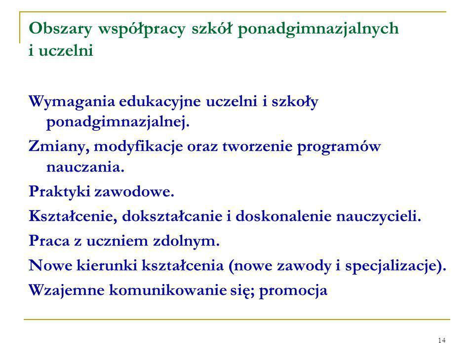 14 Obszary współpracy szkół ponadgimnazjalnych i uczelni Wymagania edukacyjne uczelni i szkoły ponadgimnazjalnej.
