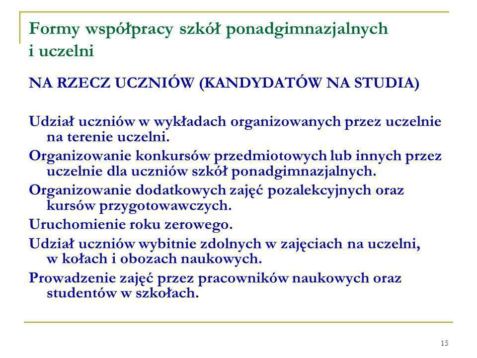 15 Formy współpracy szkół ponadgimnazjalnych i uczelni NA RZECZ UCZNIÓW (KANDYDATÓW NA STUDIA) Udział uczniów w wykładach organizowanych przez uczelnie na terenie uczelni.