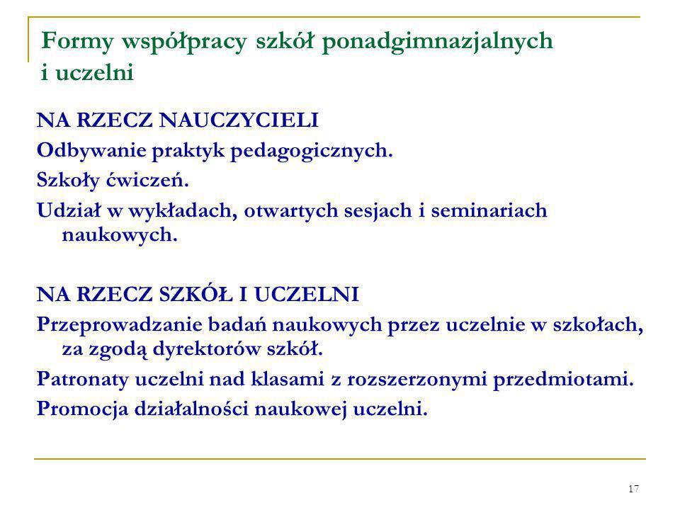 17 Formy współpracy szkół ponadgimnazjalnych i uczelni NA RZECZ NAUCZYCIELI Odbywanie praktyk pedagogicznych.