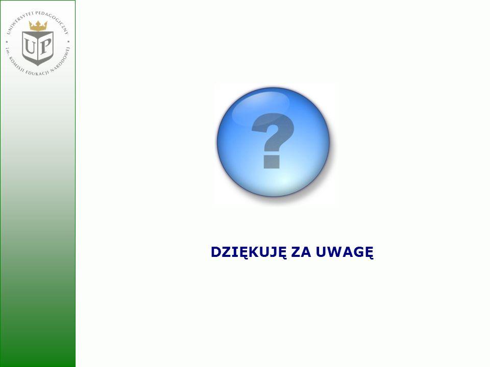Jolanta Zielińska DZIĘKUJĘ ZA UWAGĘ
