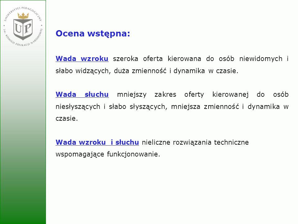 Jolanta Zielińska Ocena wstępna: Wada wzroku szeroka oferta kierowana do osób niewidomych i słabo widzących, duża zmienność i dynamika w czasie. Wada