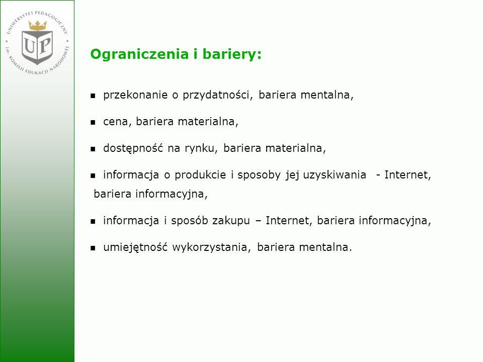 Jolanta Zielińska Ograniczenia i bariery: przekonanie o przydatności, bariera mentalna, cena, bariera materialna, dostępność na rynku, bariera materia