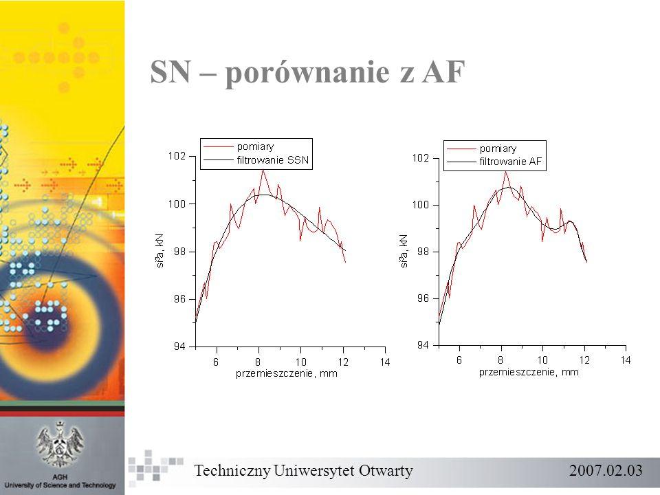 Techniczny Uniwersytet Otwarty 2007.02.03 SN – porównanie z AF