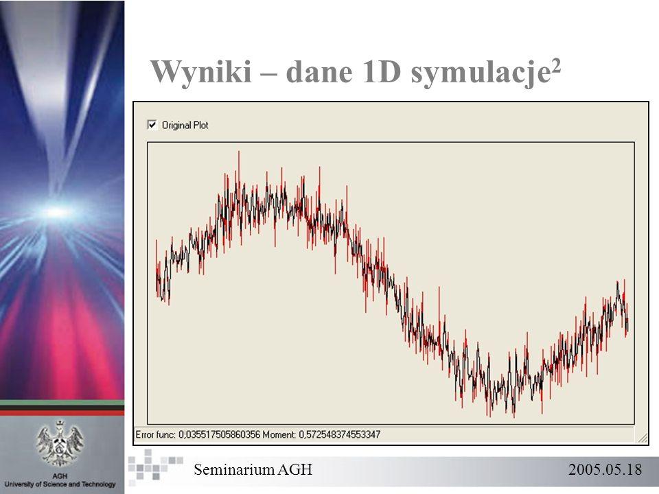 Wyniki – dane 1D symulacje 2 Seminarium AGH 2005.05.18