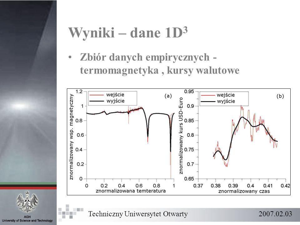 Zbiór danych empirycznych - termomagnetyka, kursy walutowe Wyniki – dane 1D 3 Techniczny Uniwersytet Otwarty 2007.02.03