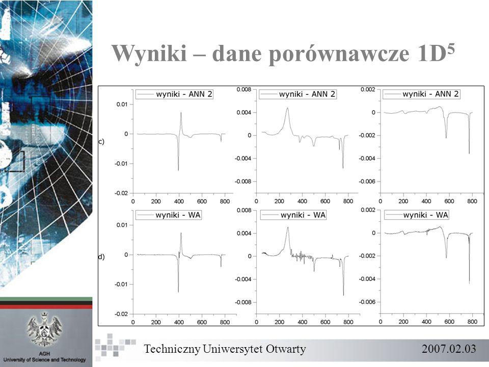Wyniki – dane porównawcze 1D 5 Techniczny Uniwersytet Otwarty 2007.02.03