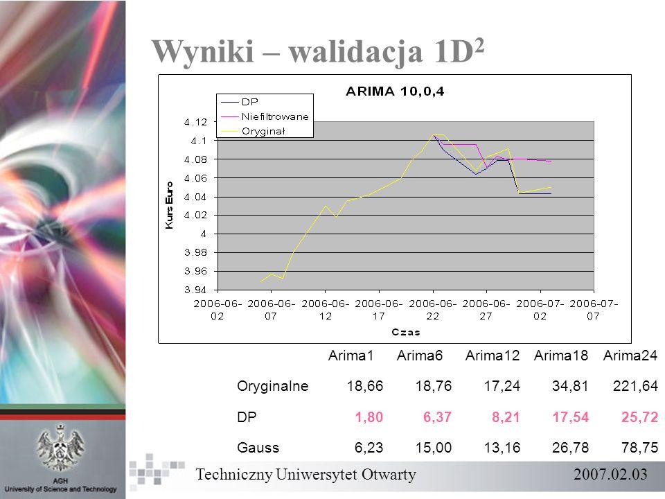 Wyniki – walidacja 1D 2 Arima1Arima6Arima12Arima18Arima24 Oryginalne18,6618,7617,2434,81221,64 DP1,806,378,2117,5425,72 Gauss6,2315,0013,1626,7878,75