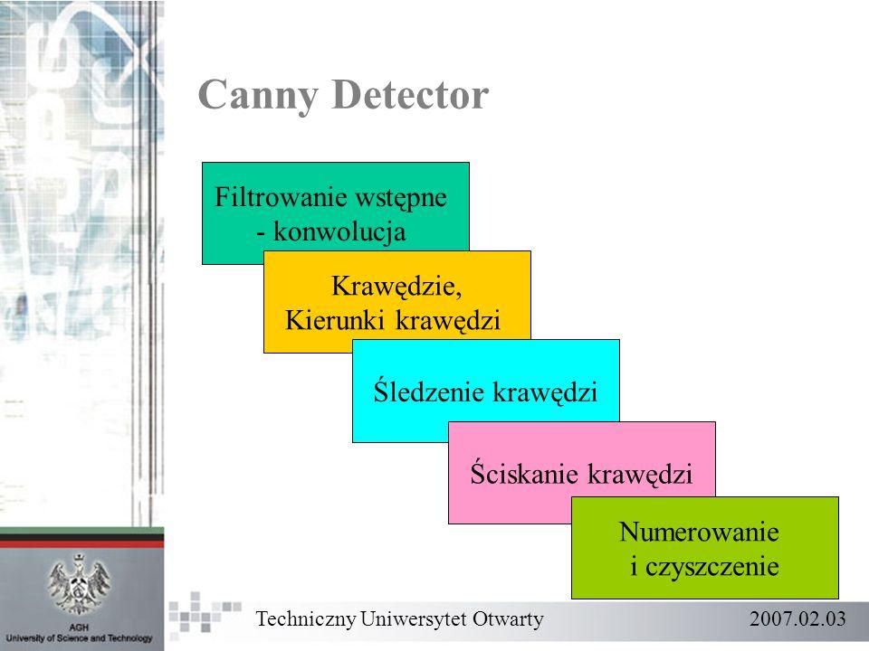Canny Detector Filtrowanie wstępne - konwolucja Krawędzie, Kierunki krawędzi Śledzenie krawędzi Ściskanie krawędzi Numerowanie i czyszczenie Techniczn