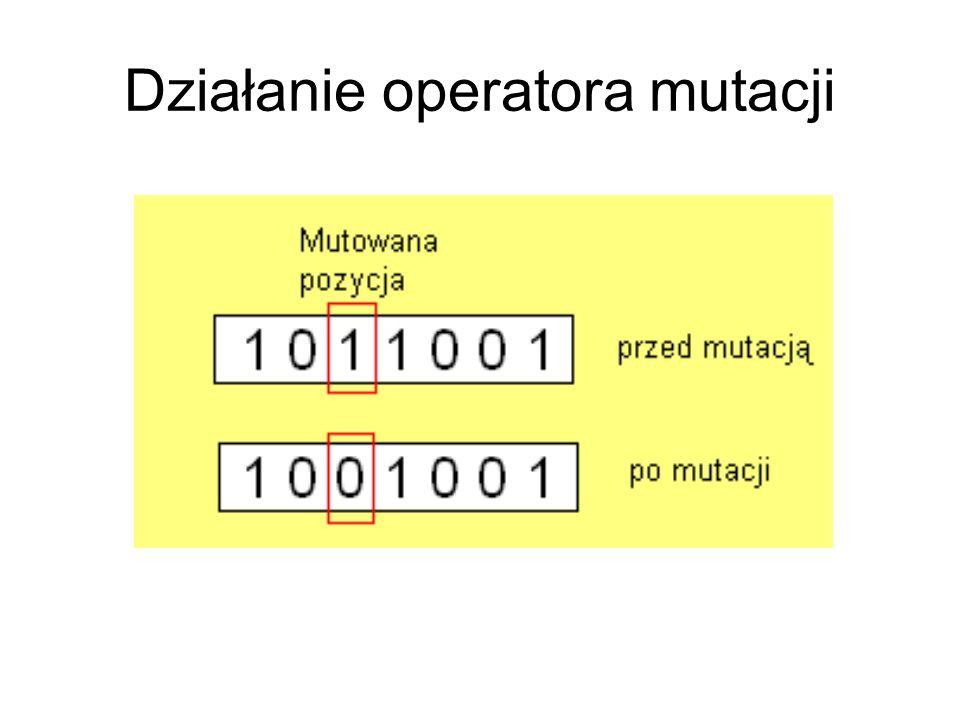 Działanie operatora mutacji