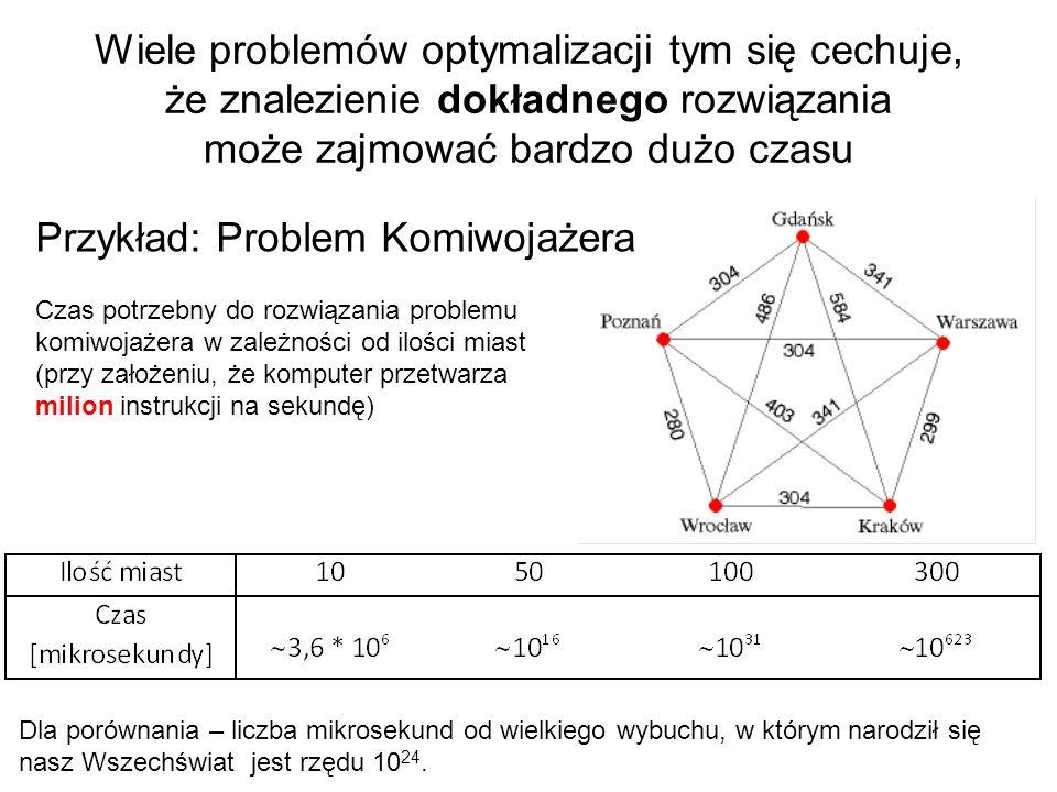 Wiele problemów optymalizacji tym się cechuje, że znalezienie dokładnego rozwiązania może zajmować bardzo dużo czasu Przykład: Problem Komiwojażera Cz