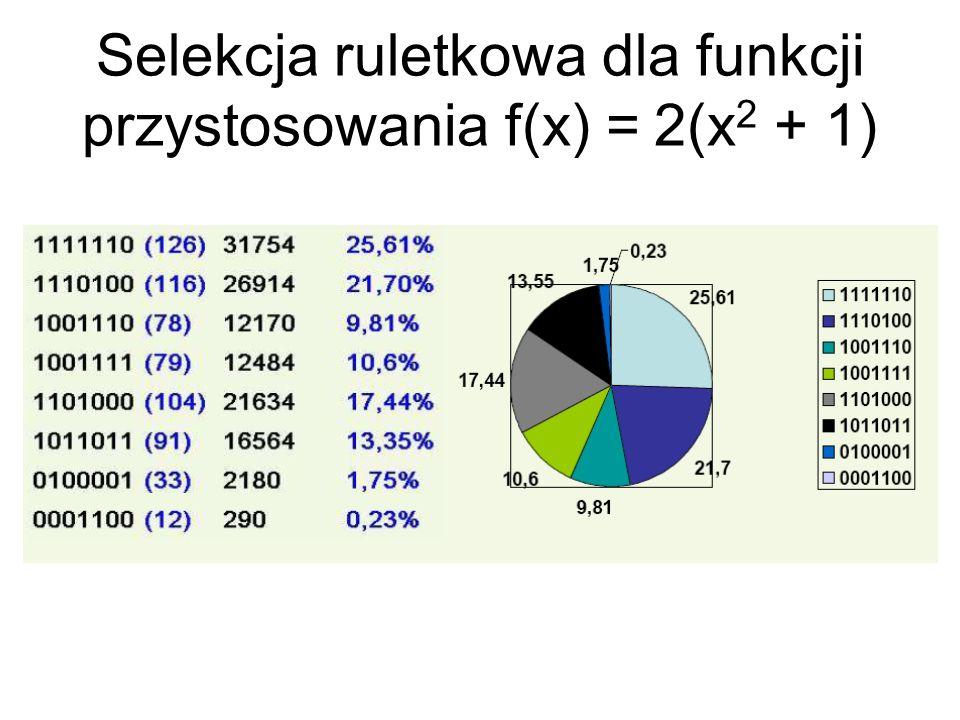 Selekcja ruletkowa dla funkcji przystosowania f(x) = 2(x 2 + 1)