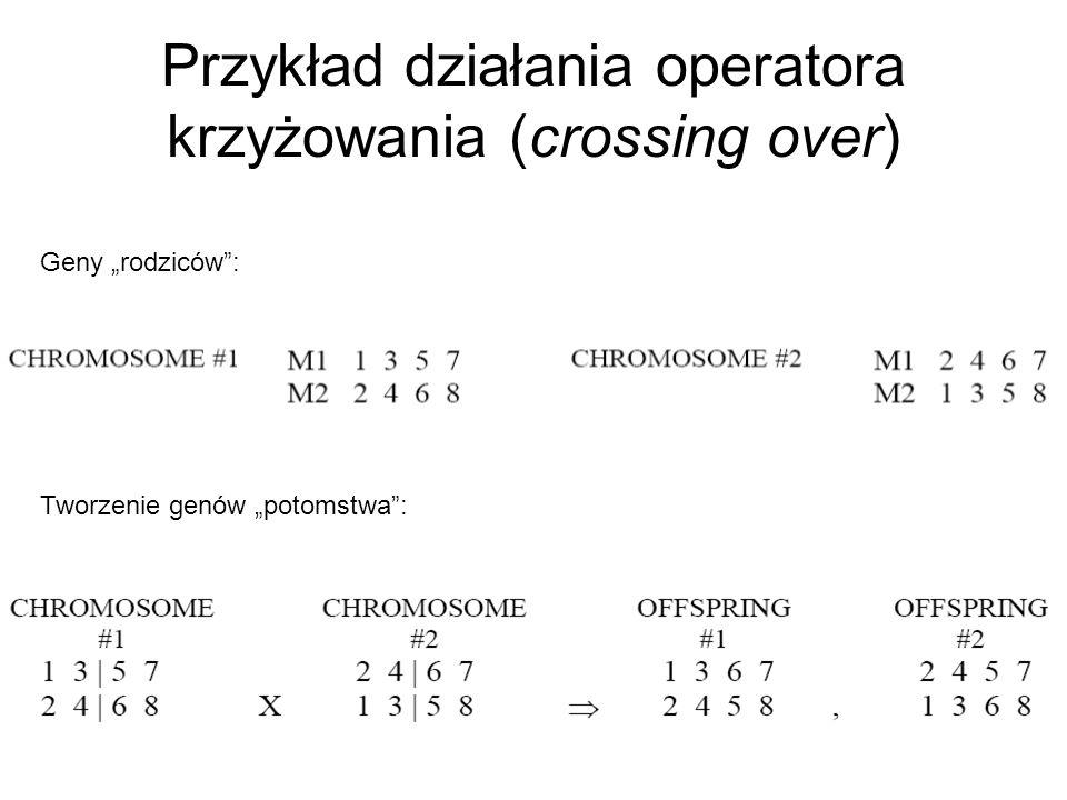 Przykład działania operatora krzyżowania (crossing over) Geny rodziców: Tworzenie genów potomstwa: