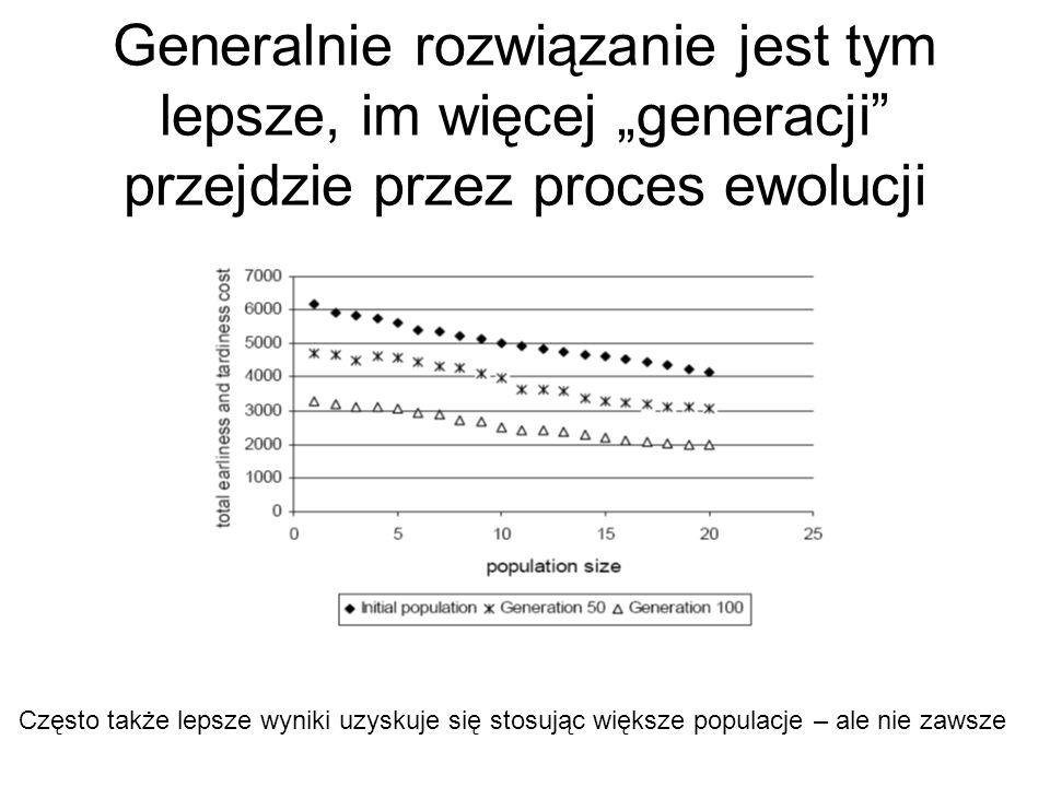 Generalnie rozwiązanie jest tym lepsze, im więcej generacji przejdzie przez proces ewolucji Często także lepsze wyniki uzyskuje się stosując większe p