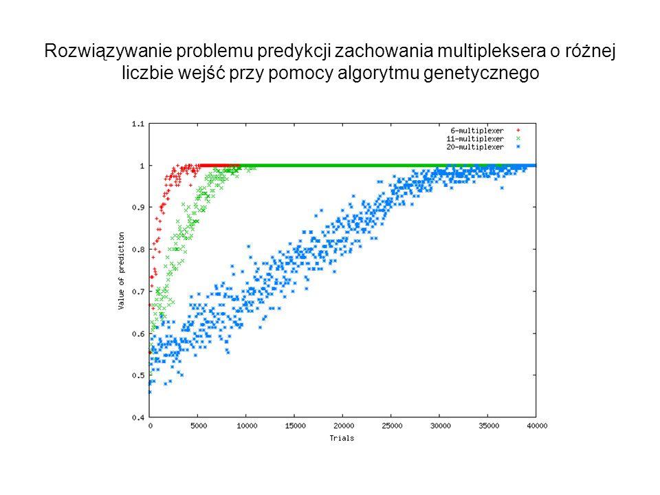 Rozwiązywanie problemu predykcji zachowania multipleksera o różnej liczbie wejść przy pomocy algorytmu genetycznego