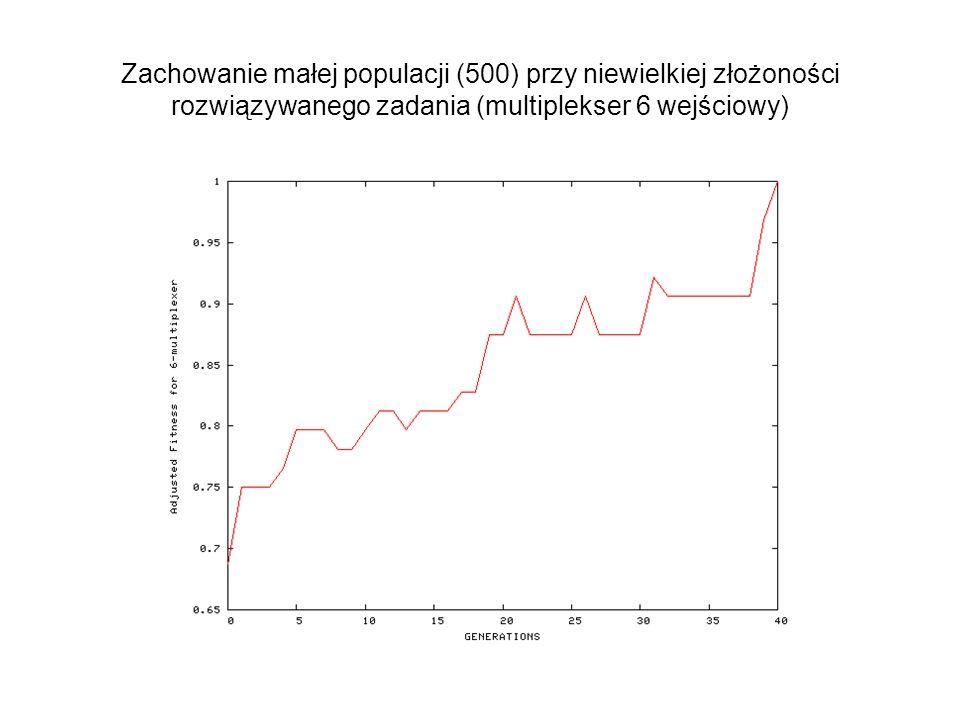 Zachowanie małej populacji (500) przy niewielkiej złożoności rozwiązywanego zadania (multiplekser 6 wejściowy)