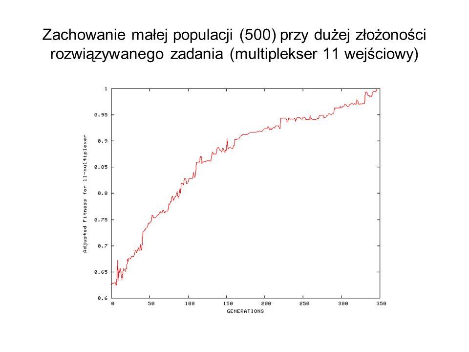Zachowanie małej populacji (500) przy dużej złożoności rozwiązywanego zadania (multiplekser 11 wejściowy)
