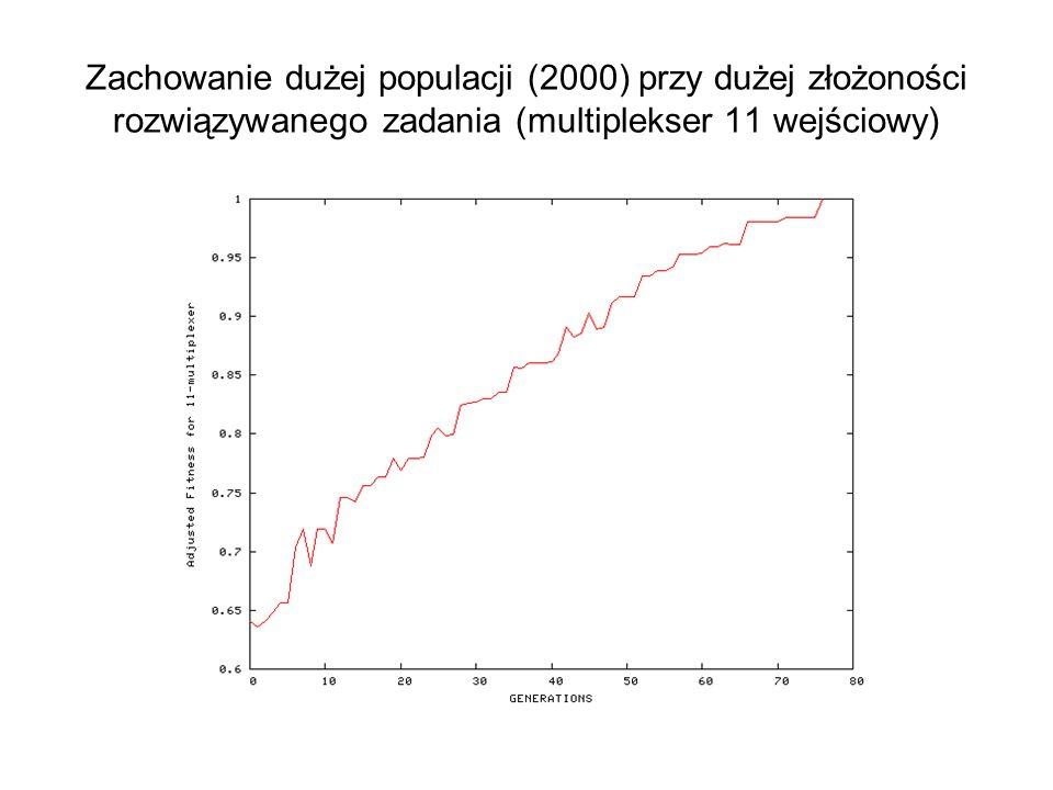 Zachowanie dużej populacji (2000) przy dużej złożoności rozwiązywanego zadania (multiplekser 11 wejściowy)