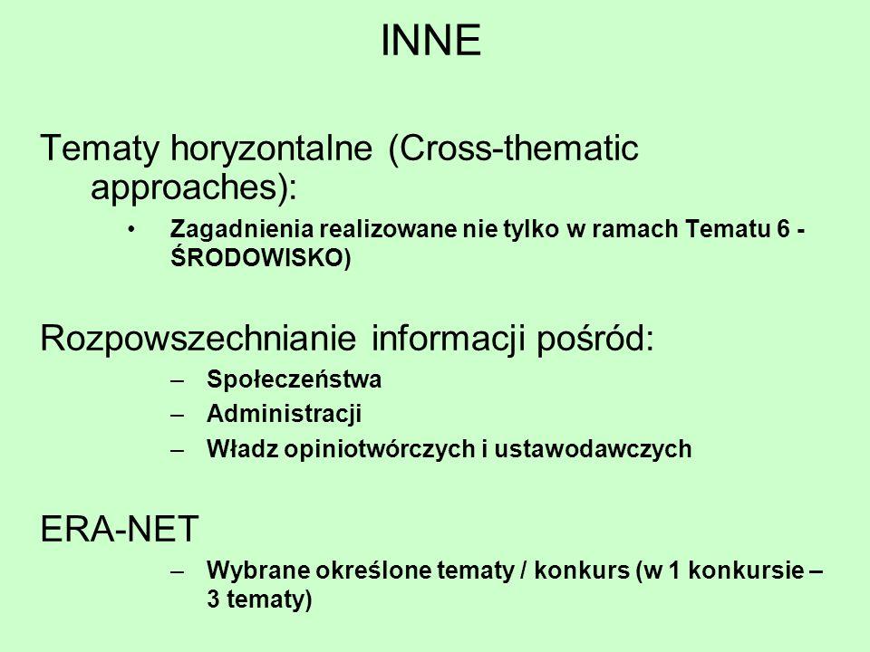 Maria Antosiewicz11 INNE Tematy horyzontalne (Cross-thematic approaches): Zagadnienia realizowane nie tylko w ramach Tematu 6 - ŚRODOWISKO) Rozpowszec