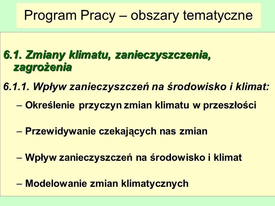 Maria Antosiewicz14 Program Pracy – obszary tematyczne 6.1. Zmiany klimatu, zanieczyszczenia, zagrożenia 6.1.1. Wpływ zanieczyszczeń na środowisko i k