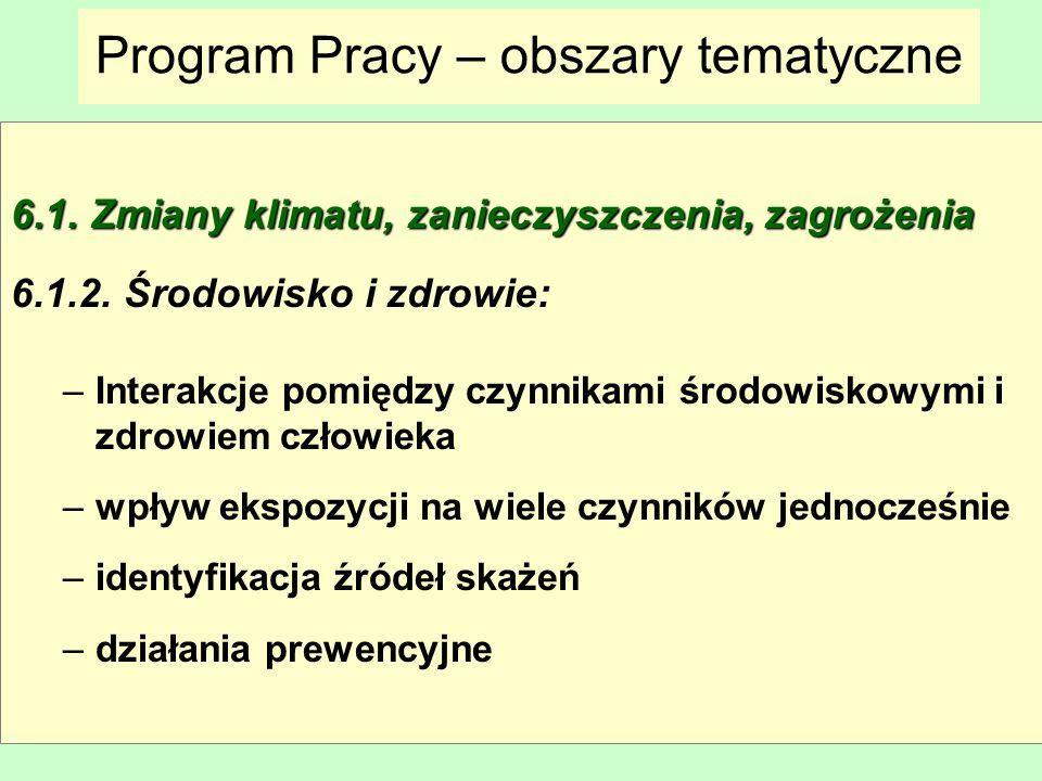 Maria Antosiewicz24 Program Pracy – obszary tematyczne 6.1. Zmiany klimatu, zanieczyszczenia, zagrożenia 6.1.2. Środowisko i zdrowie: –Interakcje pomi