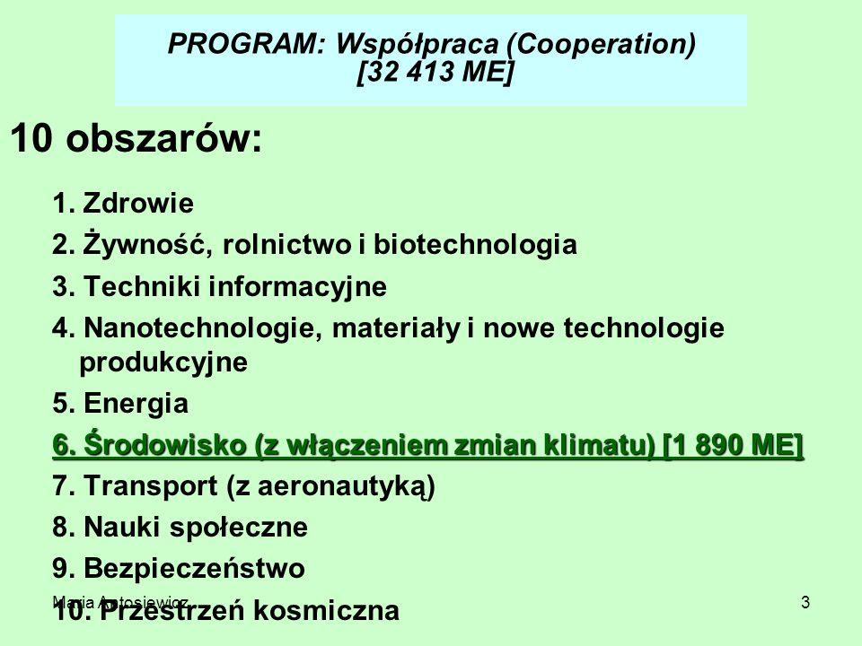 Maria Antosiewicz3 PROGRAM: Współpraca (Cooperation) [32 413 ME] 10 obszarów: 1. Zdrowie 2. Żywność, rolnictwo i biotechnologia 3. Techniki informacyj