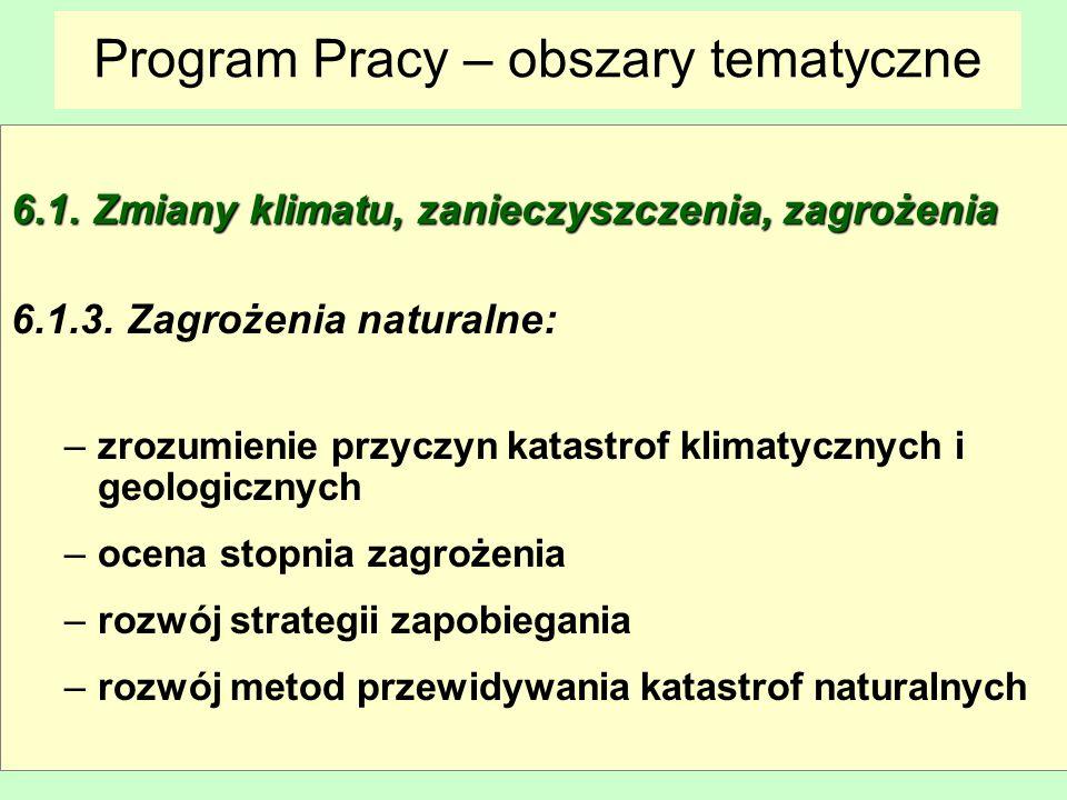 Maria Antosiewicz31 Program Pracy – obszary tematyczne 6.1. Zmiany klimatu, zanieczyszczenia, zagrożenia 6.1.3. Zagrożenia naturalne: –zrozumienie prz
