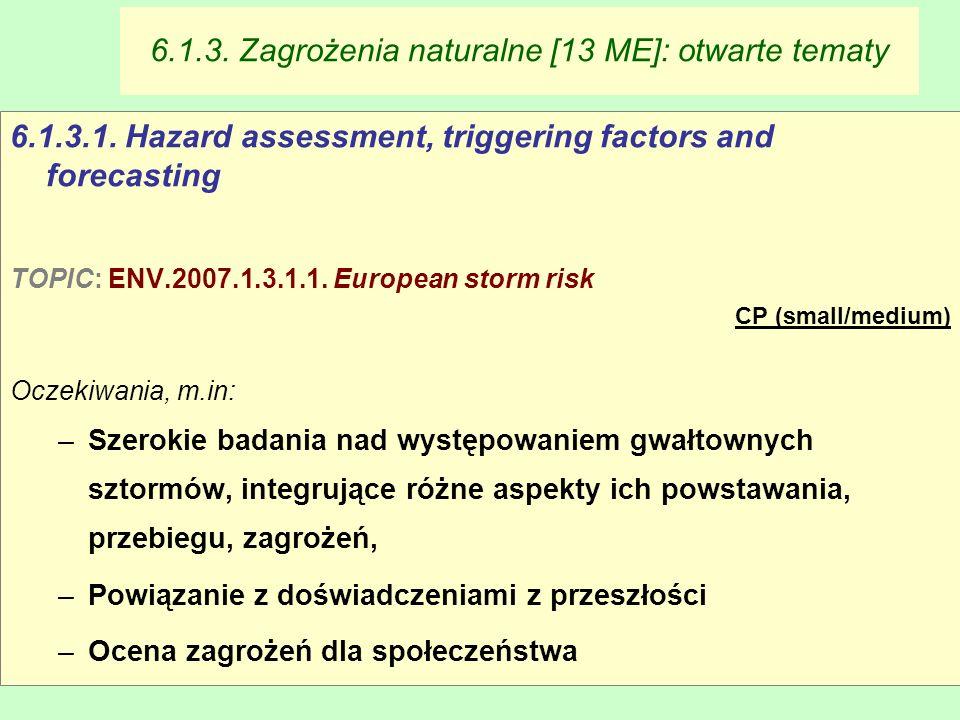 Maria Antosiewicz32 6.1.3. Zagrożenia naturalne [13 ME]: otwarte tematy 6.1.3.1. Hazard assessment, triggering factors and forecasting TOPIC: ENV.2007