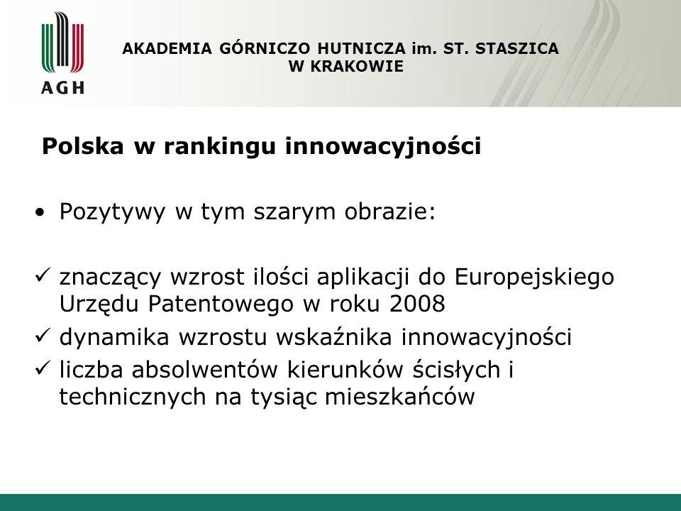 Polska w rankingu innowacyjności Pozytywy w tym szarym obrazie: znaczący wzrost ilości aplikacji do Europejskiego Urzędu Patentowego w roku 2008 dynam