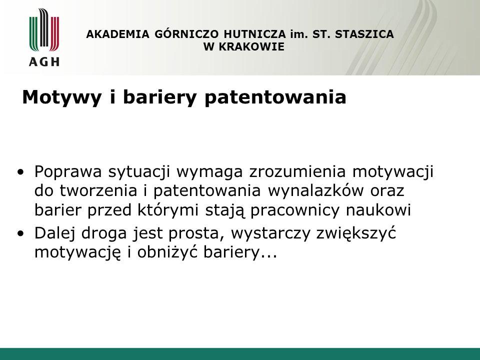 Motywy i bariery patentowania Poprawa sytuacji wymaga zrozumienia motywacji do tworzenia i patentowania wynalazków oraz barier przed którymi stają pra
