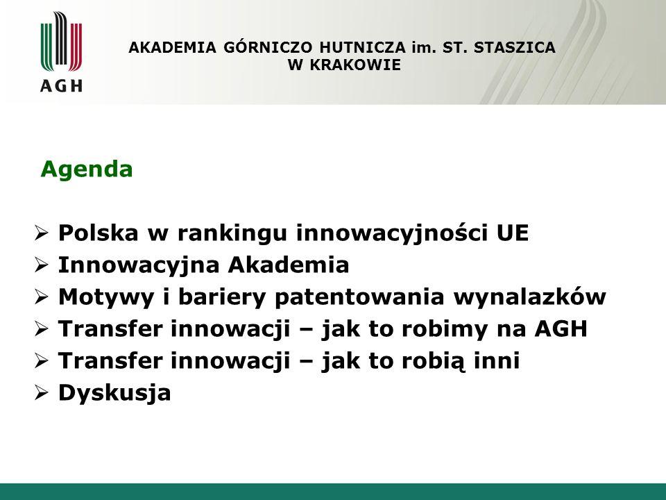 Agenda Polska w rankingu innowacyjności UE Innowacyjna Akademia Motywy i bariery patentowania wynalazków Transfer innowacji – jak to robimy na AGH Tra