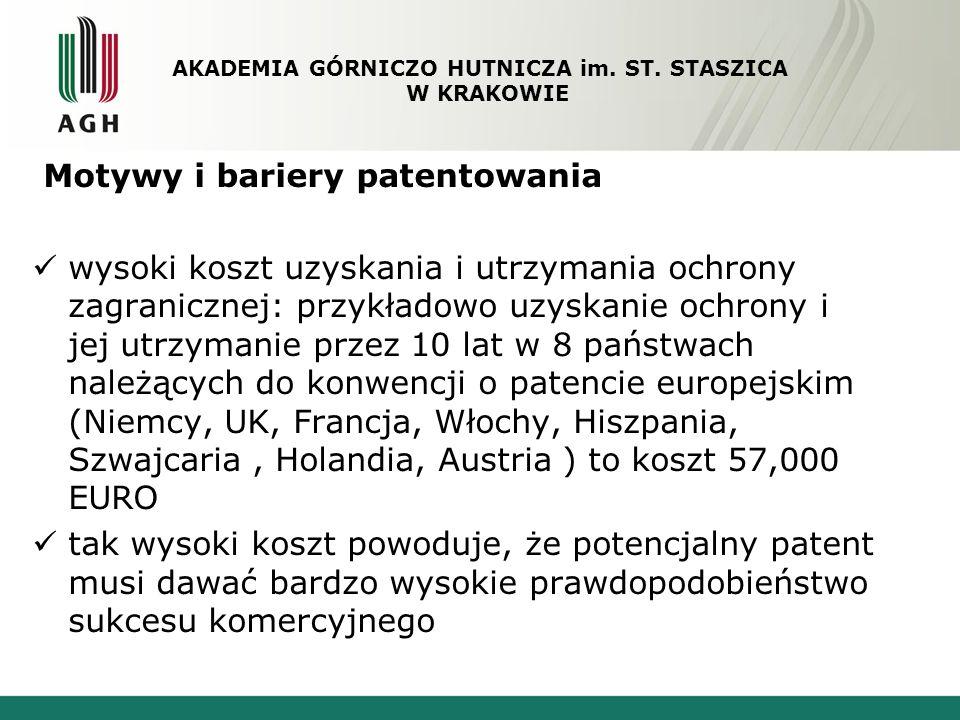 Motywy i bariery patentowania wysoki koszt uzyskania i utrzymania ochrony zagranicznej: przykładowo uzyskanie ochrony i jej utrzymanie przez 10 lat w