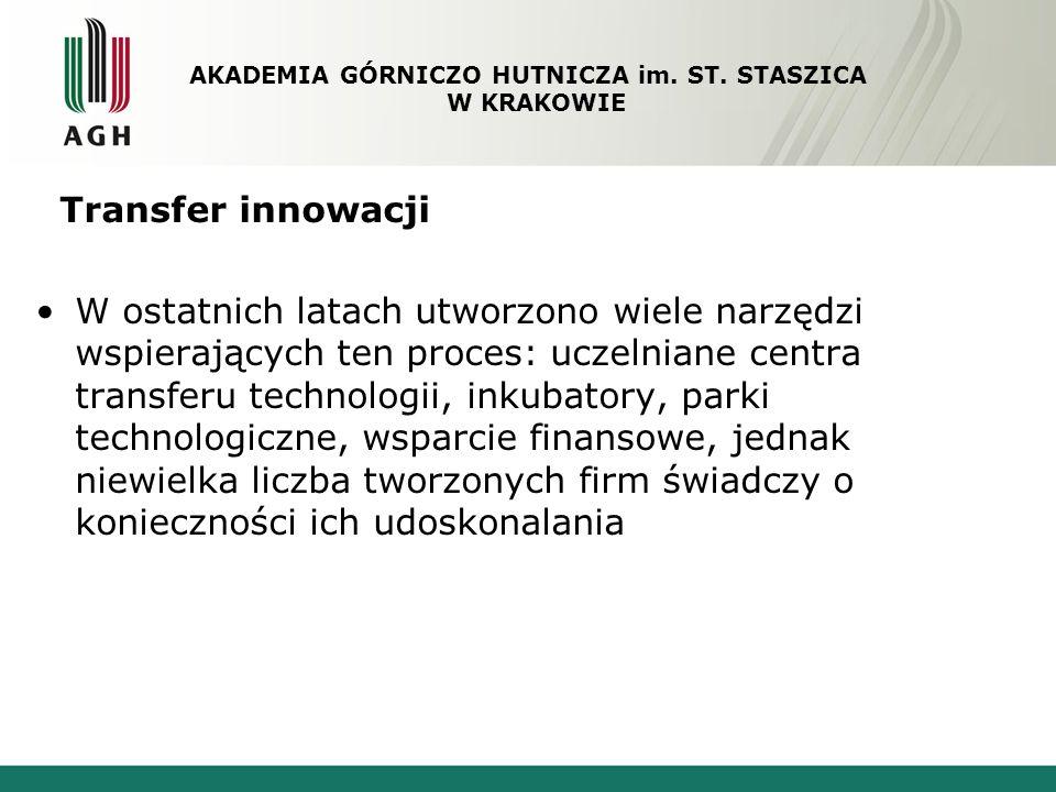 Transfer innowacji W ostatnich latach utworzono wiele narzędzi wspierających ten proces: uczelniane centra transferu technologii, inkubatory, parki te
