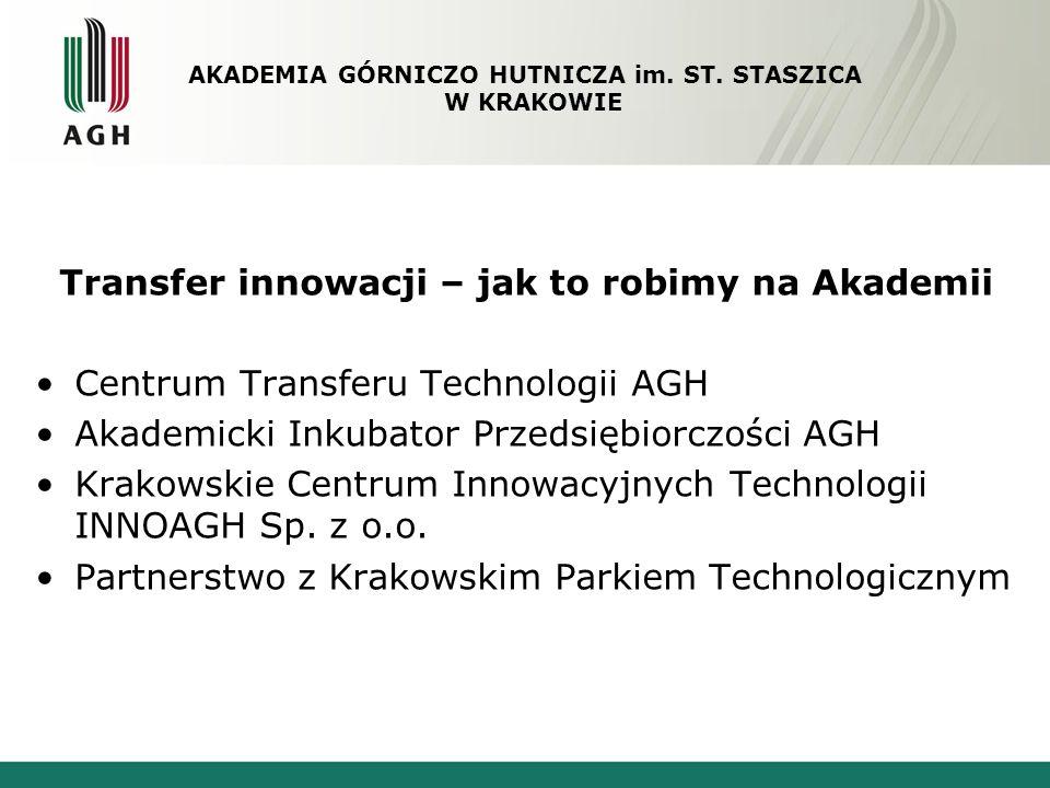 Transfer innowacji – jak to robimy na Akademii Centrum Transferu Technologii AGH Akademicki Inkubator Przedsiębiorczości AGH Krakowskie Centrum Innowa