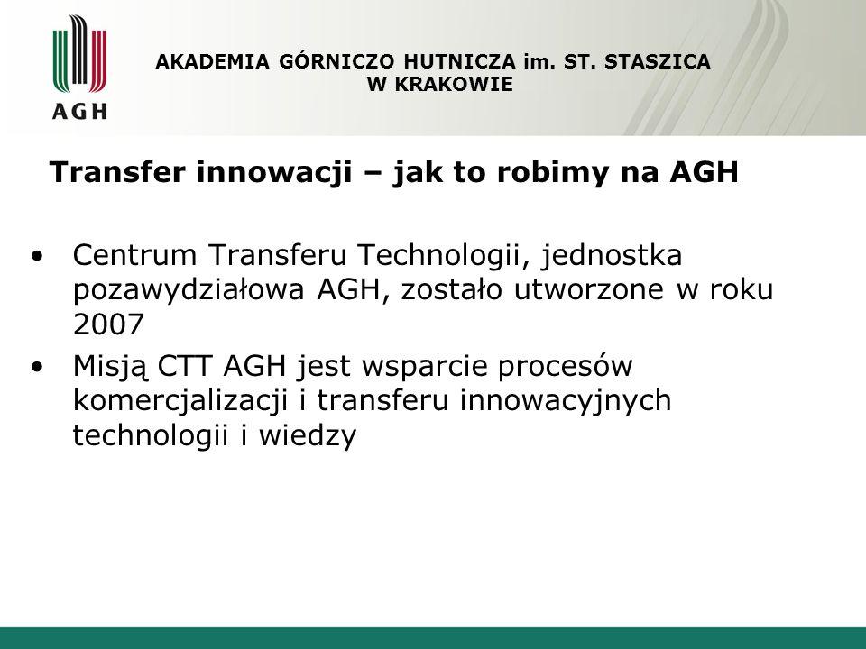 Transfer innowacji – jak to robimy na AGH Centrum Transferu Technologii, jednostka pozawydziałowa AGH, zostało utworzone w roku 2007 Misją CTT AGH jes