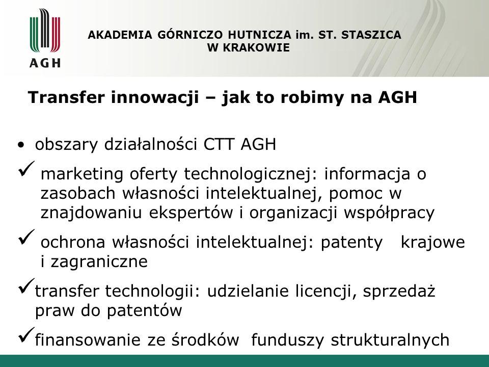 Transfer innowacji – jak to robimy na AGH obszary działalności CTT AGH marketing oferty technologicznej: informacja o zasobach własności intelektualne