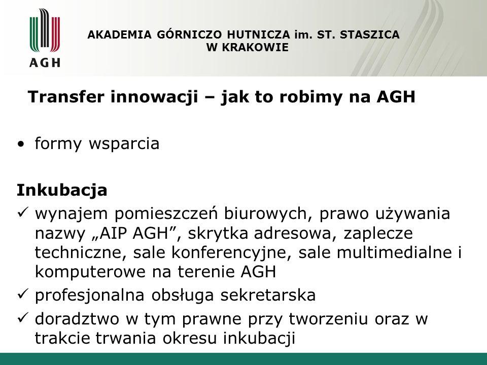 Transfer innowacji – jak to robimy na AGH formy wsparcia Inkubacja wynajem pomieszczeń biurowych, prawo używania nazwy AIP AGH, skrytka adresowa, zapl