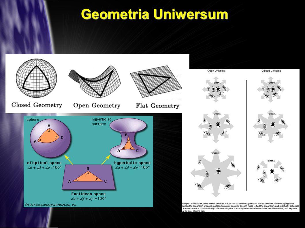 Geometria Uniwersum