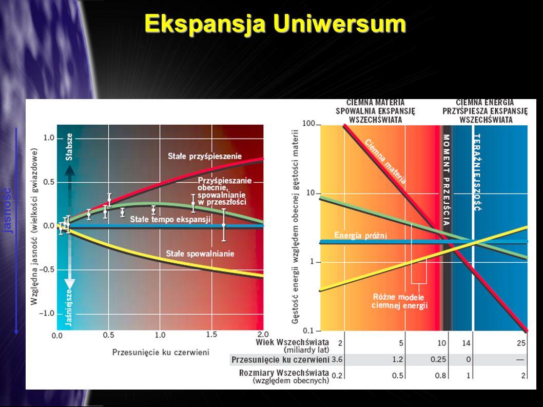 jasność Ekspansja Uniwersum