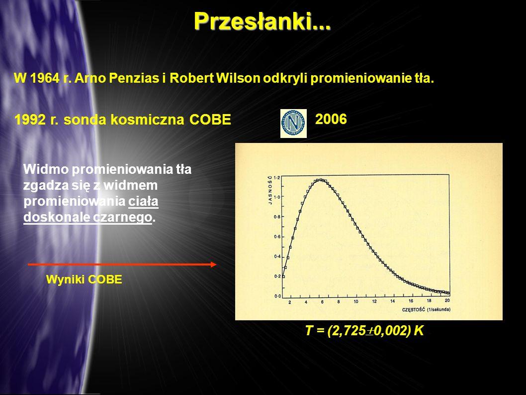 Przesłanki... W 1964 r. Arno Penzias i Robert Wilson odkryli promieniowanie tła. Widmo promieniowania tła zgadza się z widmem promieniowania ciała dos