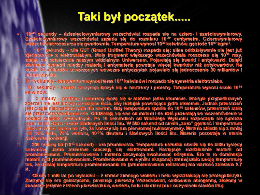 Taki był początek..... 10 -43 sekundy – dziesięciowymiarowy wszechświat rozpada się na cztero- i sześciowymiarowy. Sześciowymiarowy wszechświat zapada