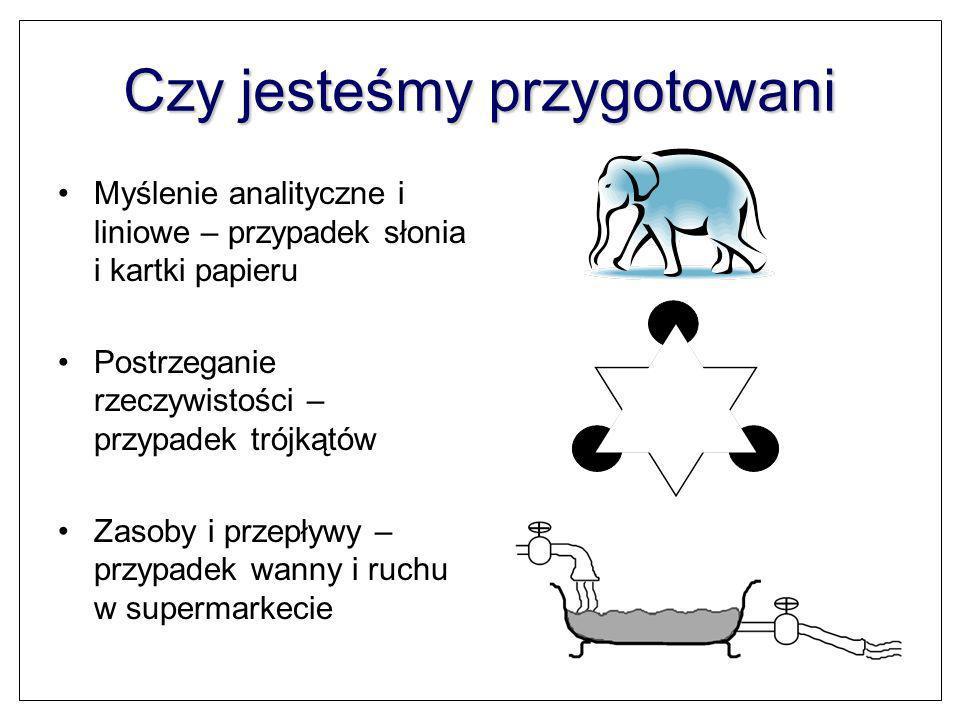 Czy jesteśmy przygotowani Myślenie analityczne i liniowe – przypadek słonia i kartki papieru Postrzeganie rzeczywistości – przypadek trójkątów Zasoby