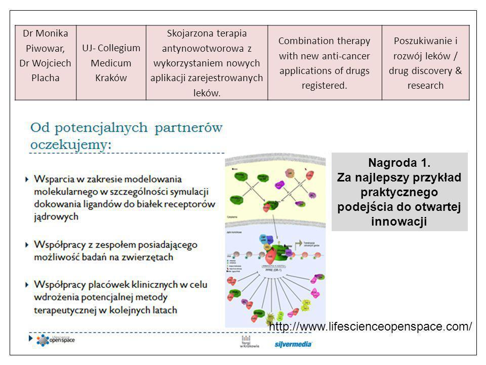 Nagroda 1. Za najlepszy przykład praktycznego podejścia do otwartej innowacji Dr Monika Piwowar, Dr Wojciech Placha UJ- Collegium Medicum Kraków Skoja