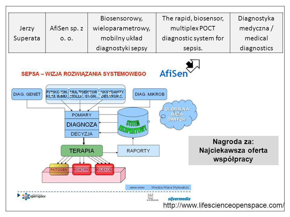 Nagroda za: Najciekawsza oferta współpracy Jerzy Superata AfiSen sp. z o. o. Biosensorowy, wieloparametrowy, mobilny układ diagnostyki sepsy The rapid