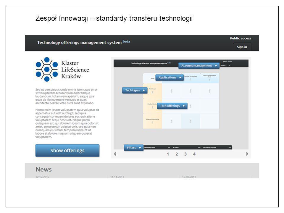 Zespół Innowacji – standardy transferu technologii