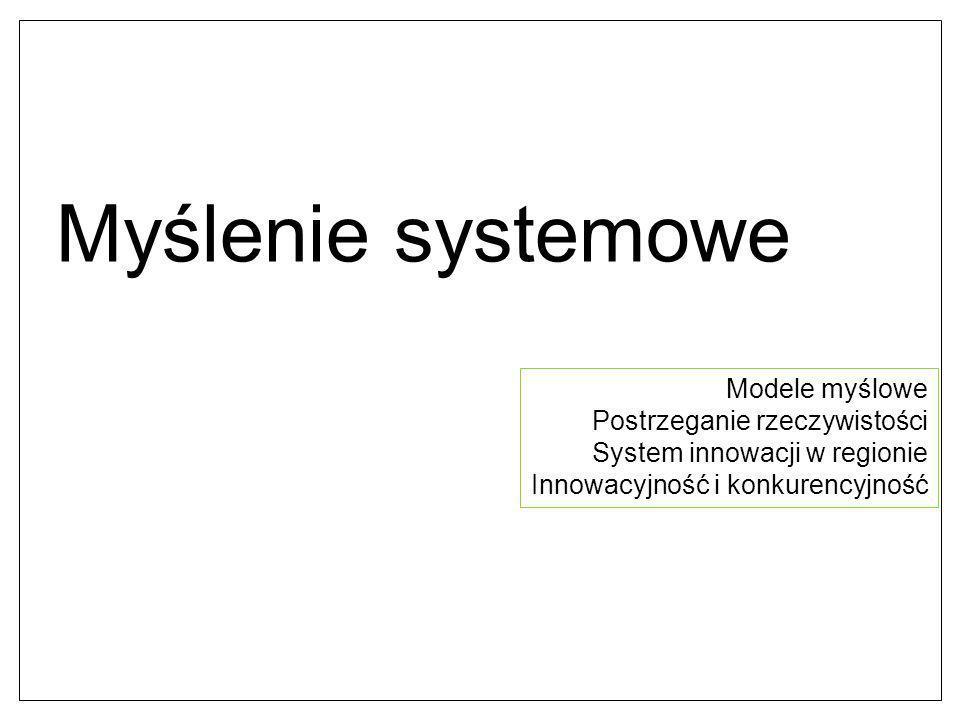 Myślenie systemowe Światopogląd, sposób rozwiązywania zadania lub problemu, w którym przedmiot naszego działania postrzegamy jako system