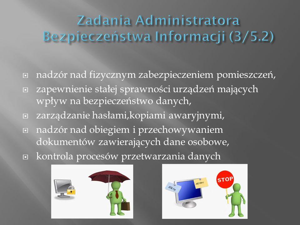 nadzór nad fizycznym zabezpieczeniem pomieszczeń, zapewnienie stałej sprawności urządzeń mających wpływ na bezpieczeństwo danych, zarządzanie hasłami,