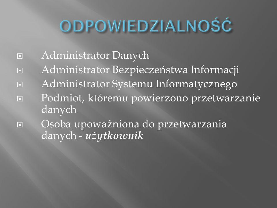 Administrator Danych Administrator Bezpieczeństwa Informacji Administrator Systemu Informatycznego Podmiot, któremu powierzono przetwarzanie danych Os