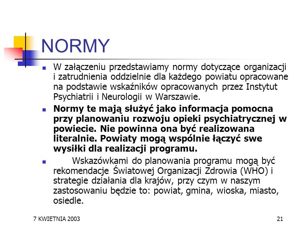 7 KWIETNIA 200321 NORMY W załączeniu przedstawiamy normy dotyczące organizacji i zatrudnienia oddzielnie dla każdego powiatu opracowane na podstawie w
