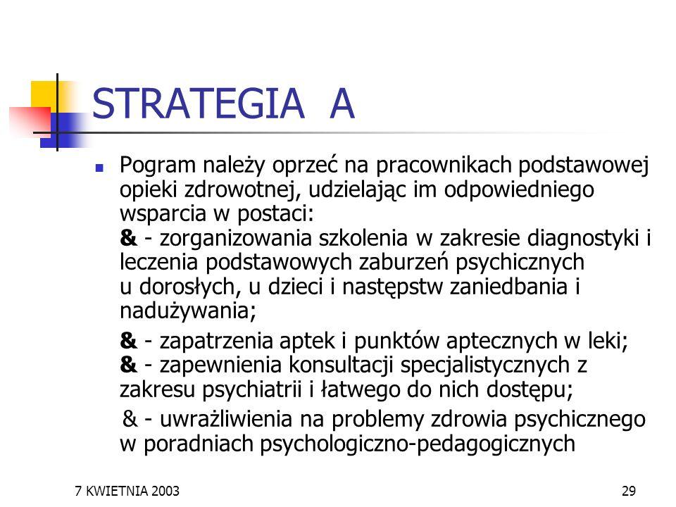 7 KWIETNIA 200329 STRATEGIA A Pogram należy oprzeć na pracownikach podstawowej opieki zdrowotnej, udzielając im odpowiedniego wsparcia w postaci: & -