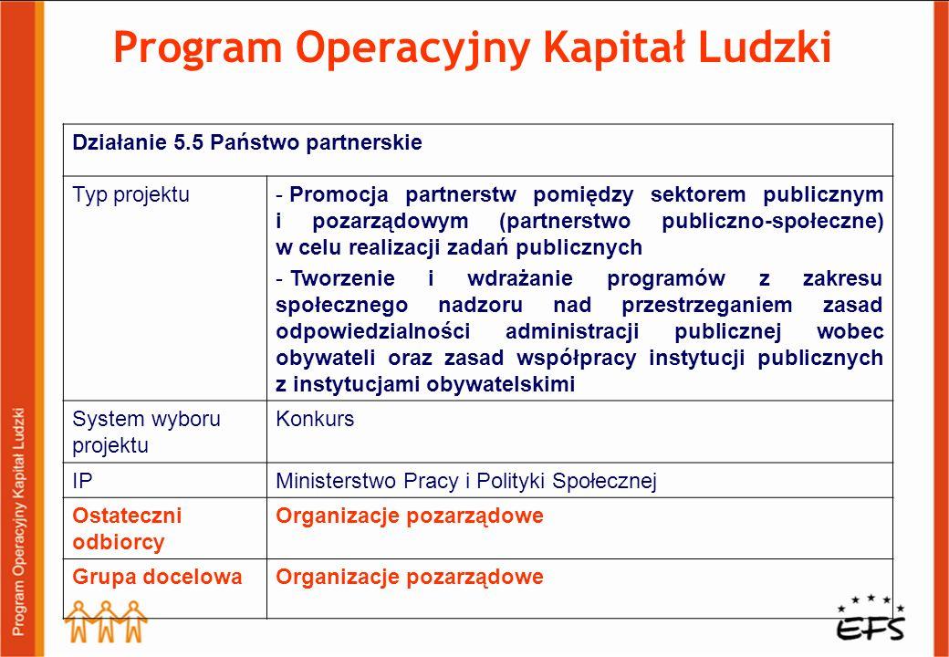 Program Operacyjny Kapitał Ludzki Działanie 5.5 Państwo partnerskie Typ projektu- Promocja partnerstw pomiędzy sektorem publicznym i pozarządowym (par